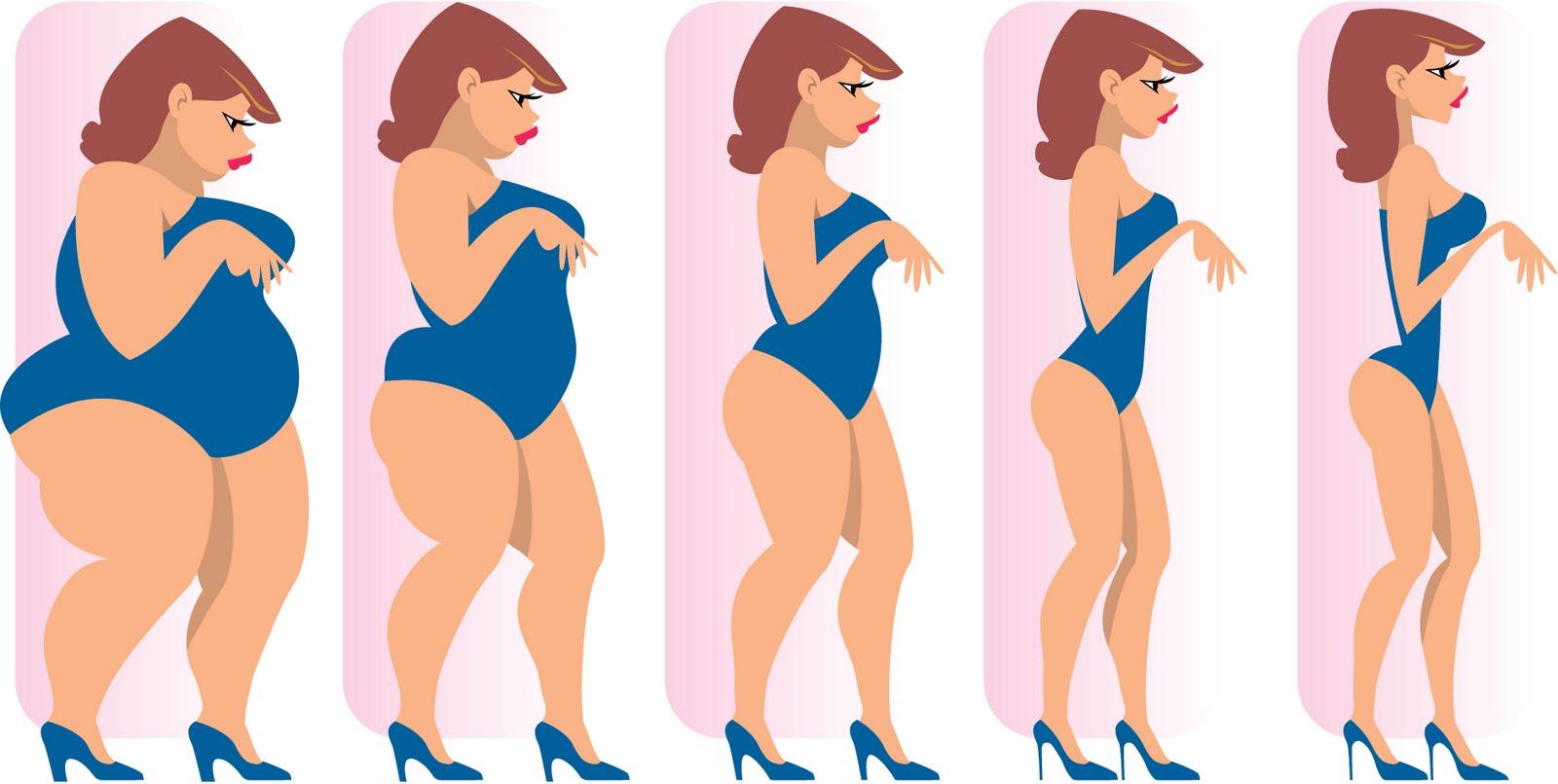 Fogyás rajz - Rajz, személyre szabott étrend fogyás nélkül kapható