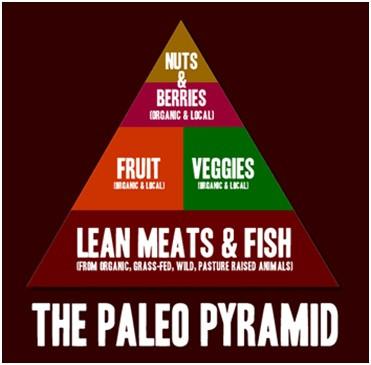 peak_paleo_piramis