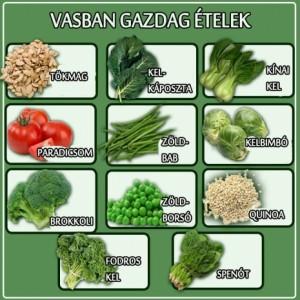 vas_forrasok