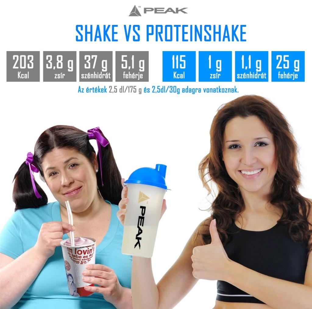 feherje_vs_szenhidrat