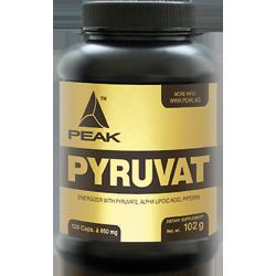 peak_pyruvat_anyagcsere_gyorsito_zsiregeto