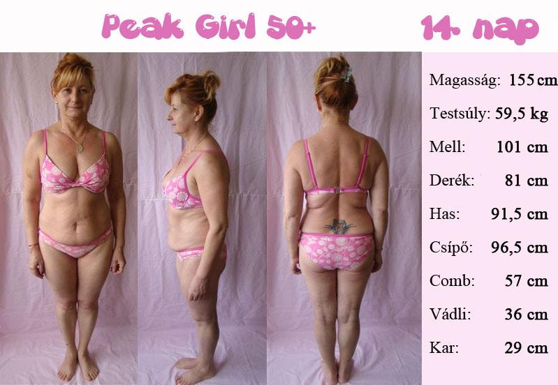 peak_girl_atalakitas_50_felett_14_nap