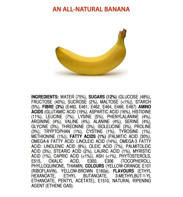 Banan_osszetetel