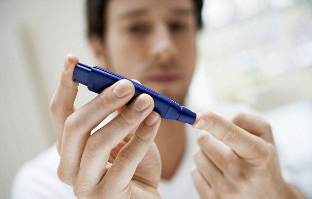 diabetesz-cukorbetegseg-etrend