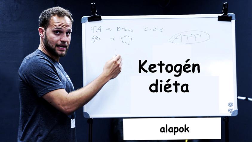 ketogen-dieta-zsirfogyasztas