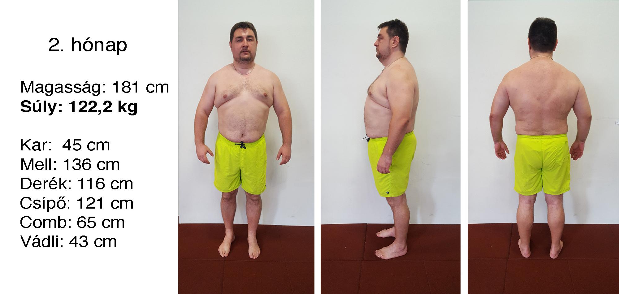 fogyás diéta öt nap alatt