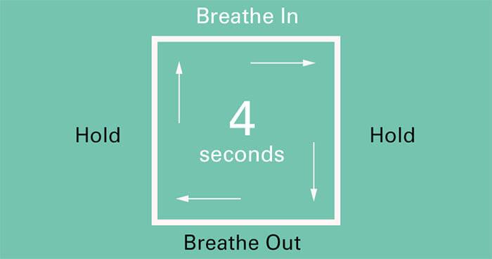 zsírégető légzési technika