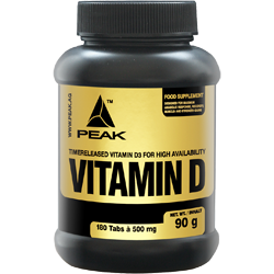 peak_vitamin_d