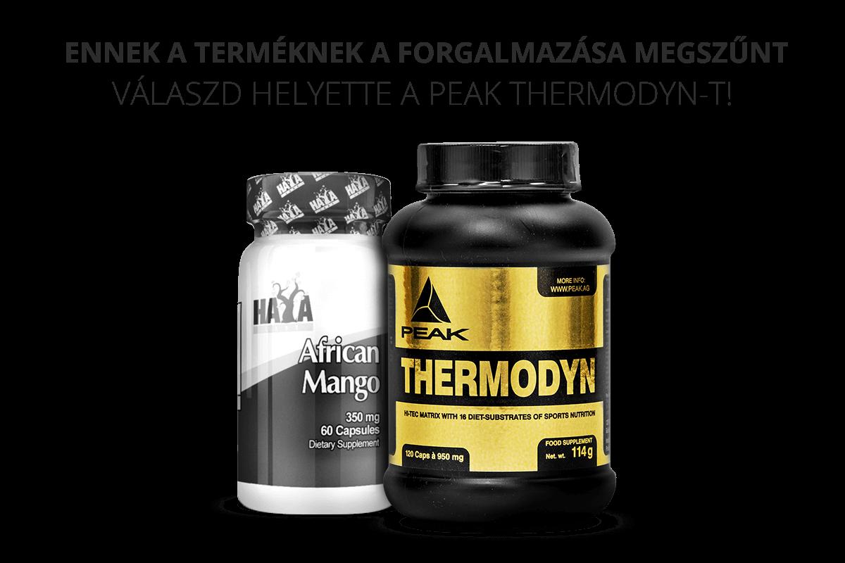 Peak Thermodyn